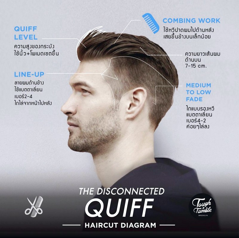 How-To-Cut-MenS-Quiff-Hairstyle How To Cut Men'S Quiff Hairstyle