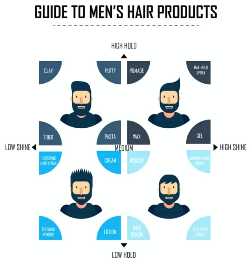 MenS-Hair-Product-Tips Men'S Hair Product Tips