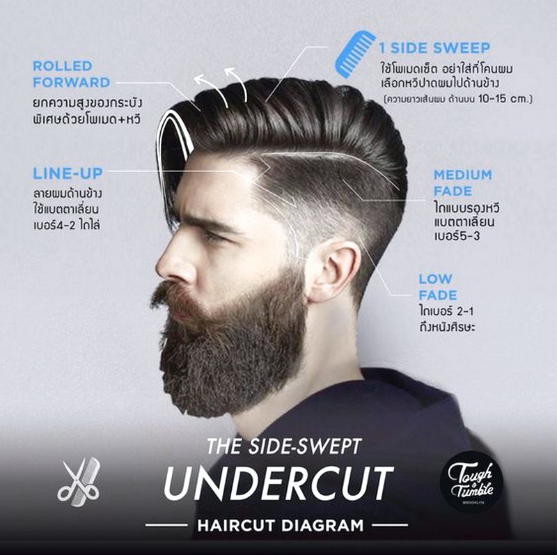 Side-Swept-Undercut-MenS-Hairstyle Side Swept Undercut Men'S Hairstyle
